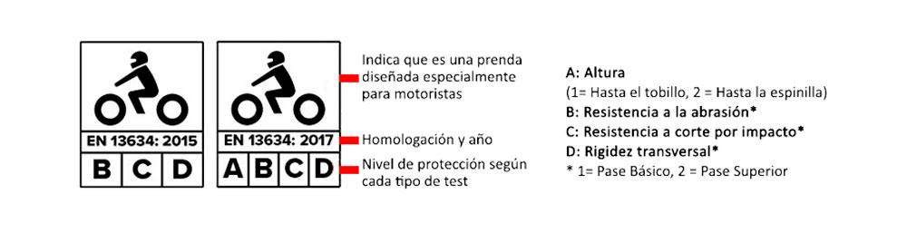 Etiqueta de homologación de botas para moto